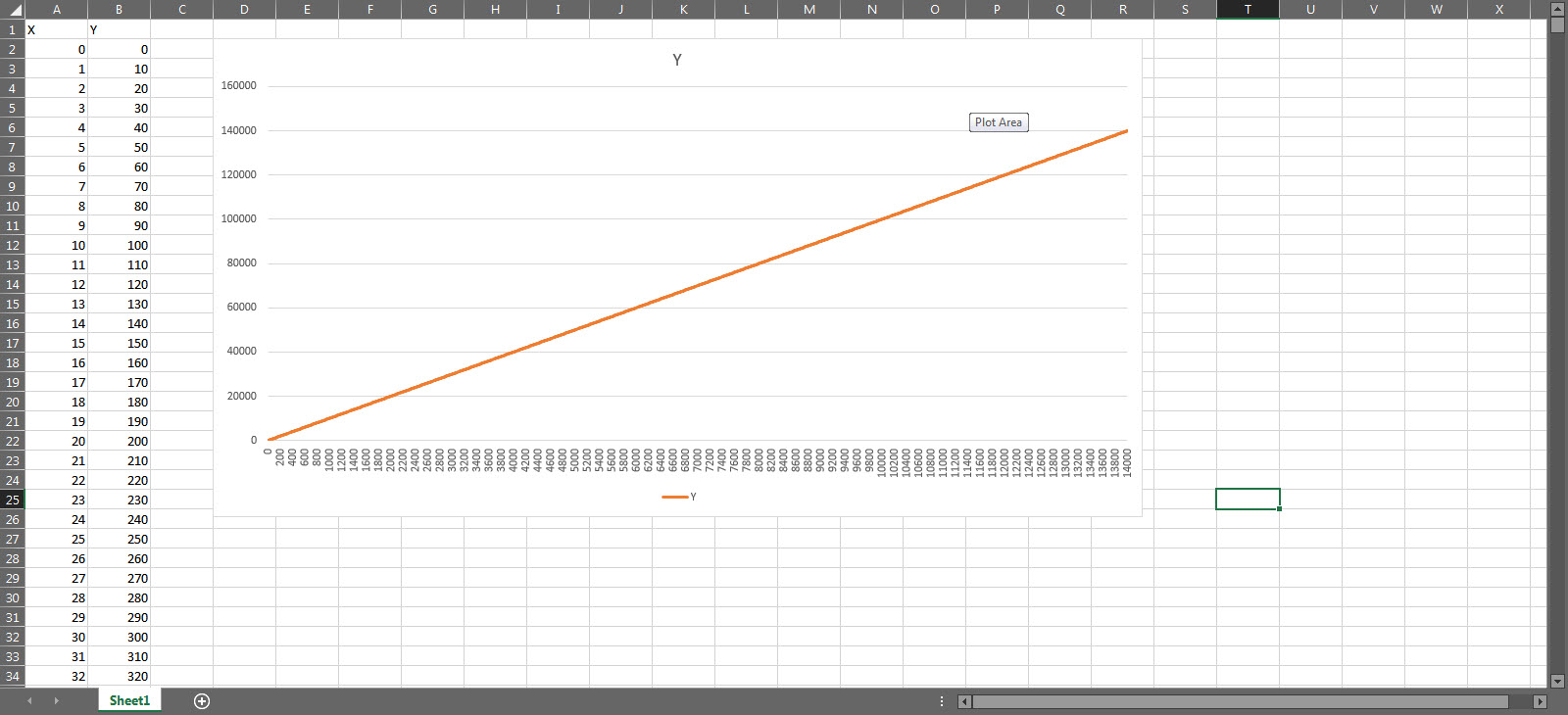 excel 2016 how to change x axis